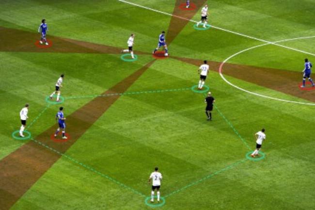 statsbomb kerjasama dengan Liverpool FC
